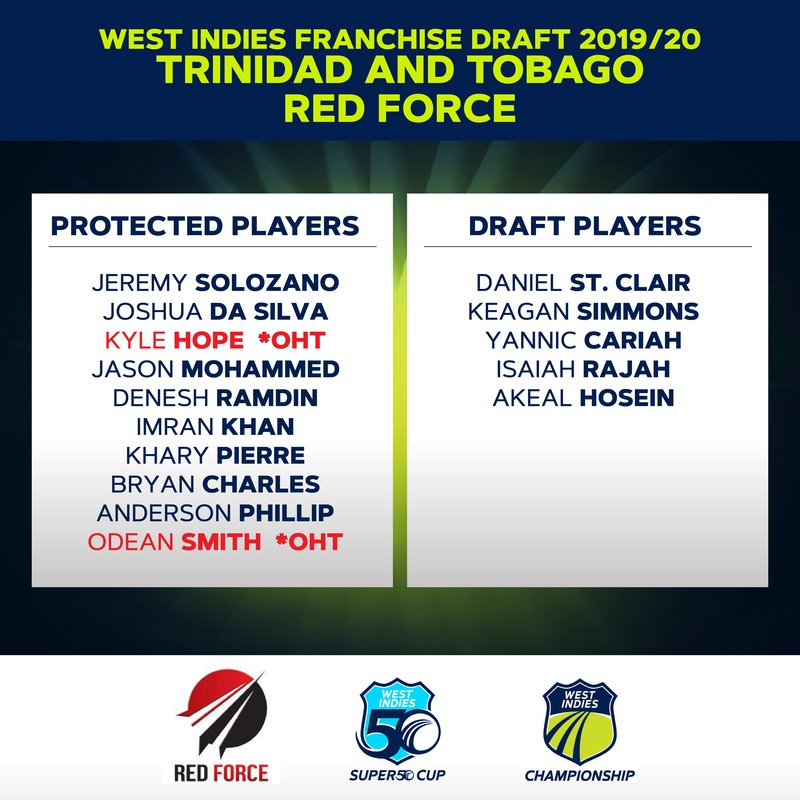 T&T Red Force Draft.jpg