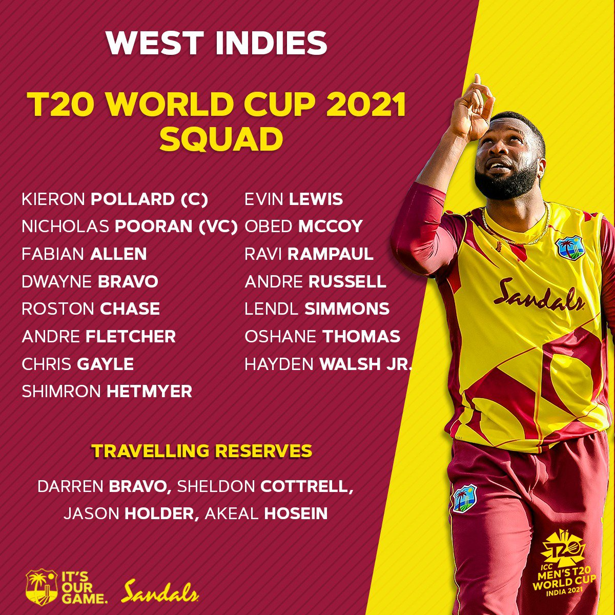 T20 World Cup Squad - SQUARE.jpg
