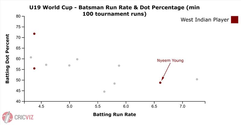 batting scatter.png