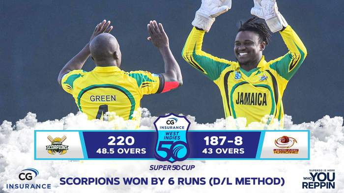 Jamaica win vs Leewards