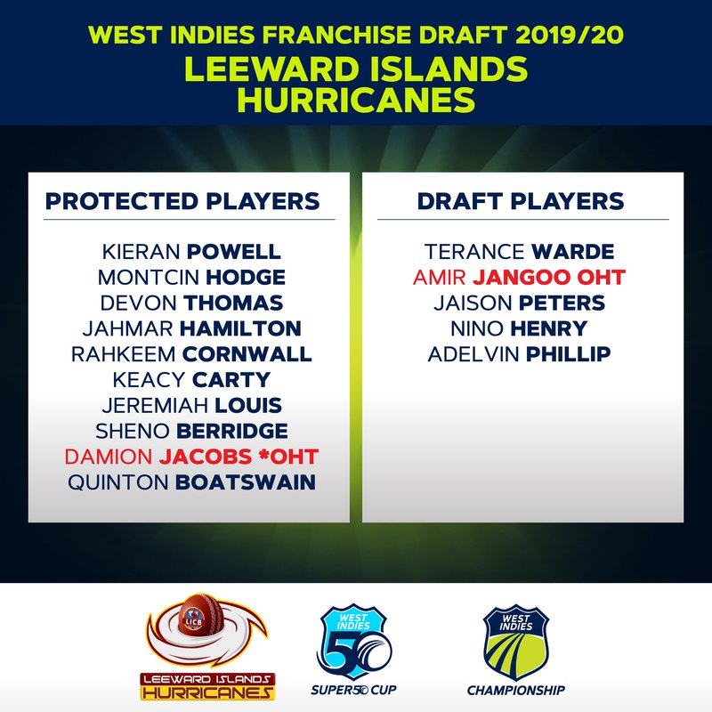 Leeward Islands Hurricanes Draft.jpg