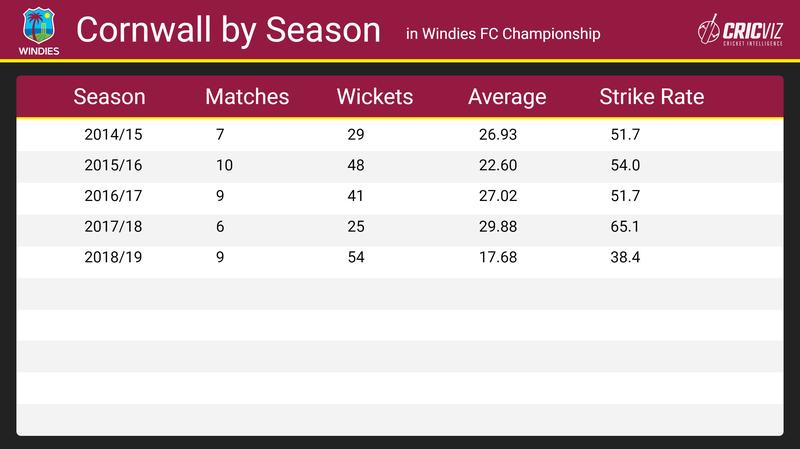 Cornwall by Season - FC - 2.png