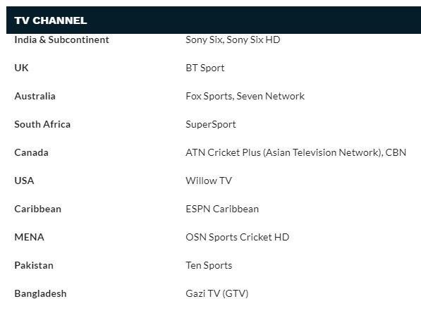 TV Stations - Ireland Tri-Series.jpg