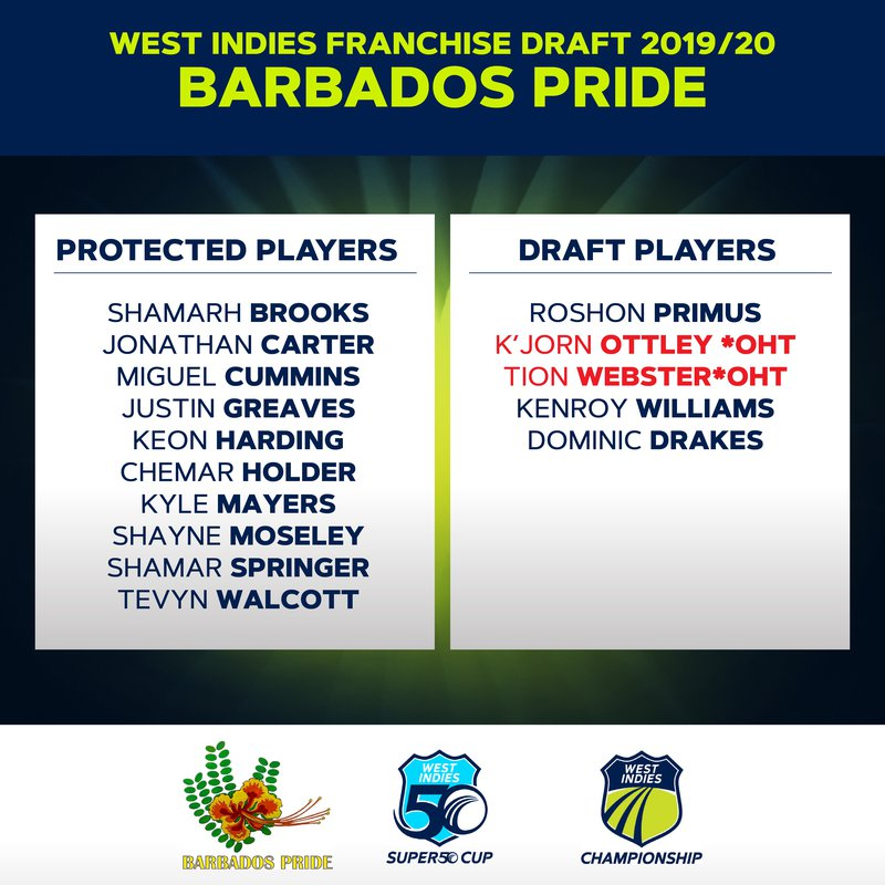Barbados Pride Draft.jpg