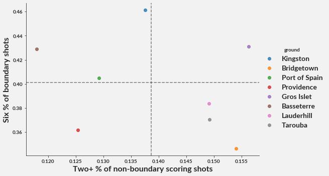 BLCA- Boundary Scoring Shots.png