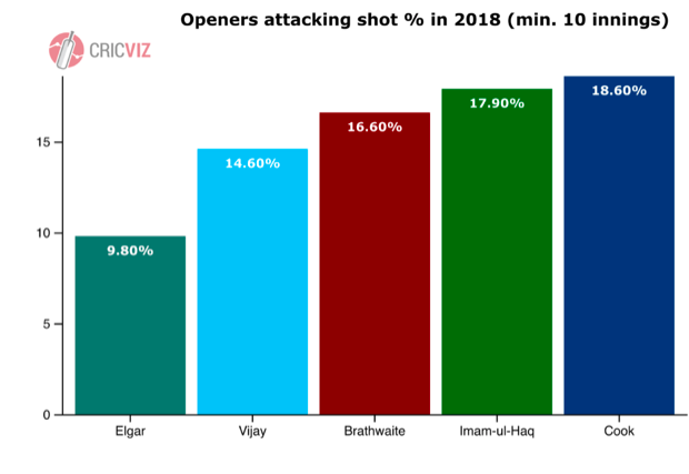 Openers Attacking Shot.png